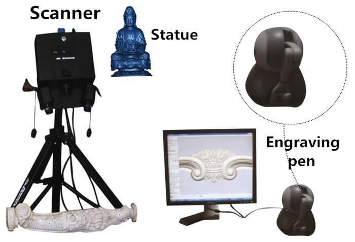 Stone 3d Statue Engraving Machine